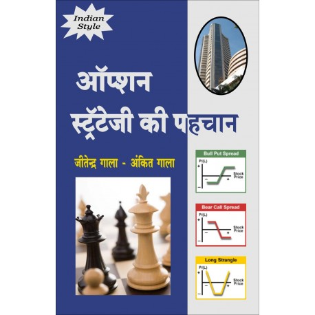 Option trading strategies in hindi