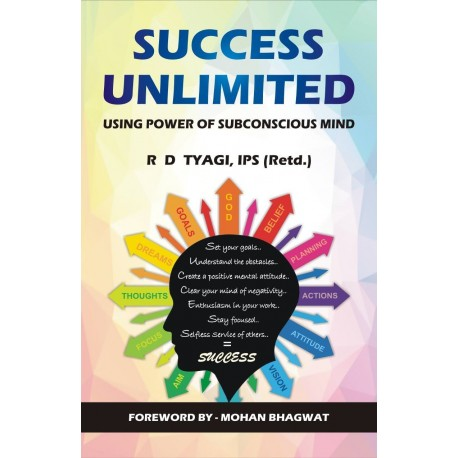 Success Unlimited : Using Power of Subconscious Mind